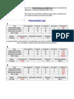 Prueba Interna UCV FHE-2010- Resutados de Los Egresados Seleccionados