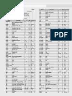 tabela_de_emissividade_