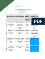 Plan de Estudios LE 94