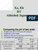 Ka Acid Ionization by Abhishek Jaguessar