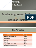 Fedder Alignment Options