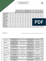 Grelha avaliação apresentações orais
