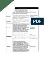 Corrientes gnoseológicas