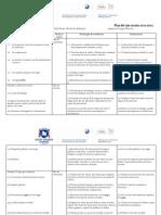 Plan de contenidos LM 2do. año 2011 - 12