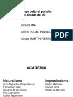 Grupo Martín Fierro y Artistas Del Pueblo