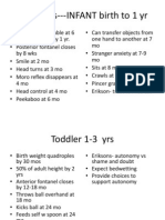 Pediatrics---InFANT Birth to 1 Yr