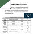 Tabela grupos funcionais
