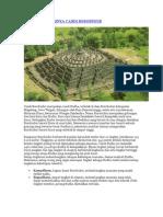 Sejarah Berdirinya Candi Borobudur