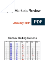 Equity Market Review Jan-11