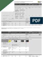 Tabela oprocentowania, opłat, prowizji i limitów transakcyjnych w Raiffeisen Bank Polska SA