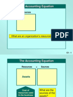 2. Accounting Equation