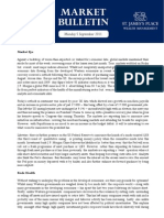 Burch Wealth Management 05.09.11