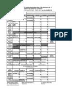 Cronograma Ago 11- Ene 12