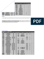 Crosshair v Formula DRAM QVL