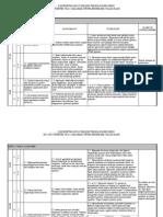 2011-2012 Bilişim Teknolojileri Dersi Yıllık Planı 4. Basamak