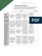 Group Presentation Rubric- Active Reading Strategies