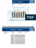 2011 Weston Market Trends