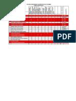 Tecno Info Notas Perioodo 3 2011