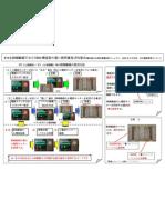 2-2-2.除細動器TEC7200簡易取り扱い説明および注意点08