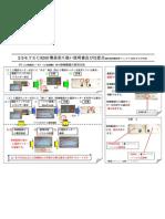 2-2-6.除細動器TEC8250簡易取り扱い説明書および注意点08