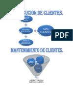 Estrategia Mercadotecnia.