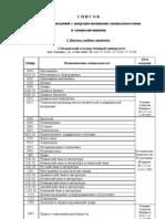 Lista Institutiilor de Invatamint Acreditate in Republica Moldova