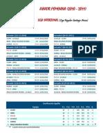 CB Pío XII Junior - Resumen Temporada 2010-11