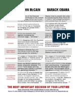 UDecide.org's John McCain and Barack Obama comparison flyer