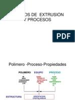 Equipos y Proceso Extrusion