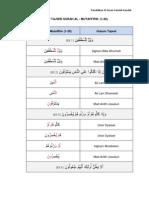 Anilisis Hukum Tajwid Surah Al