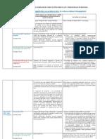 info-utile-cui-va-adresati-pt-despagubiri-in-functie-de-locul-acc-si-tara-vinovatului