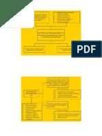 API RP 571 Presentacion