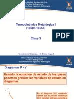 Clase 3_TermoI