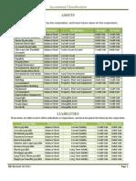 Account Classification