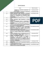 Decreto Supremos - Información