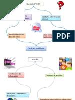 Breve Explicacion De la web 2.0 y un manual de cuaderniia
