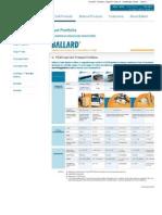 Www.ballard.com Fuel-cell-products Product Portfolio