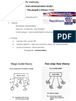 lazarsfeld theory1
