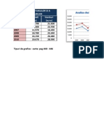 Reprezentari Grafice Excel