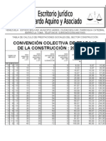 Tabla de La Construccion