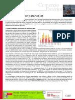 Sector Automotor y Aranceles (desgravación).