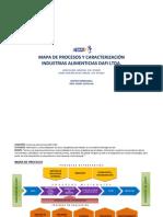 Mapa de Procesos y caracterización - DAFI