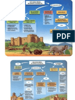 MEDIEVAL Presentación de Microsoft PowerPoint