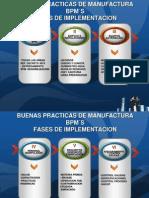 Bpm Avance Proyecto Ho