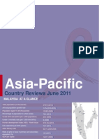 Malaysia Country Review 2011. HIV and AIDS Data Hub for Asia-Pacific (2011)
