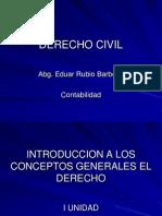 Derecho Civil Para ad