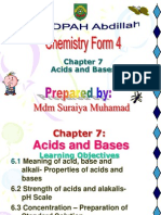 Concentration Acids & Bases