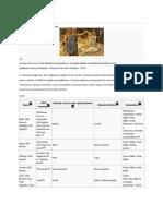 List of Germanic Deities