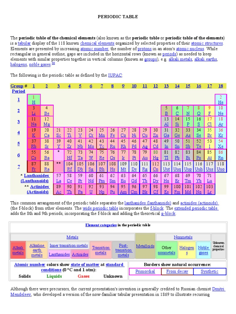 Where are the liquids on the periodic table images periodic solids liquids and gases on the periodic table gallery periodic periodic table of elements periodic table gamestrikefo Image collections