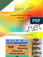 Architecture Dot Net